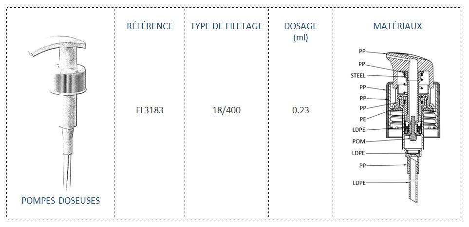 Pompe Doseuse FL3183 18/400