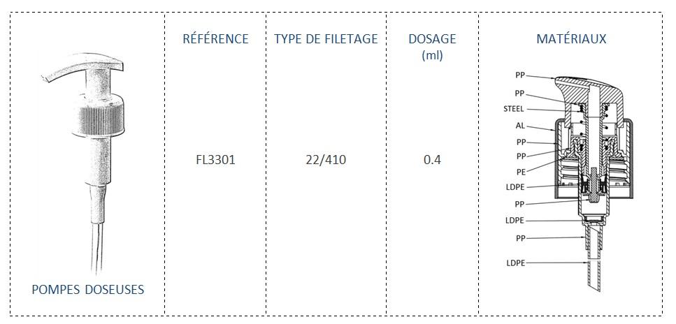 Pompe Doseuse FL3301 22/410
