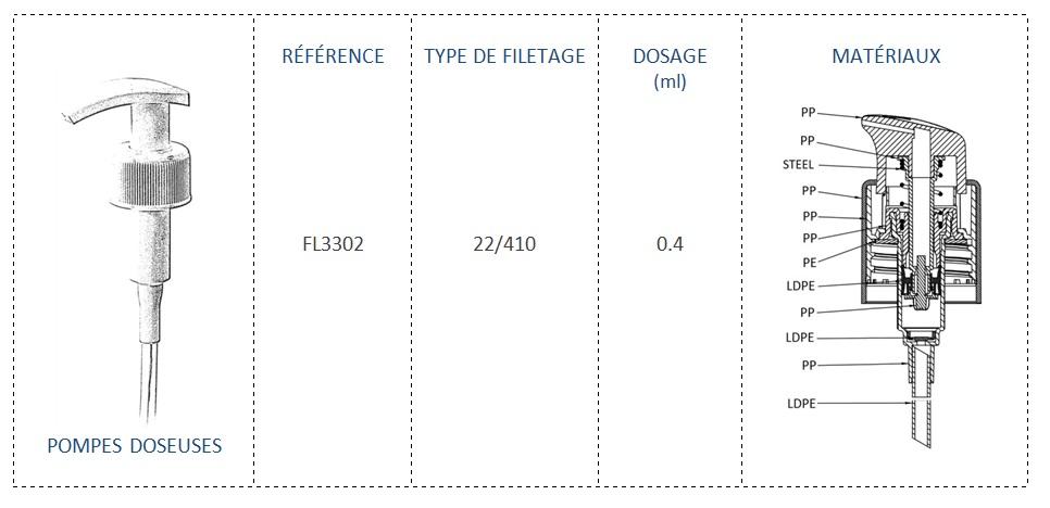 Pompe Doseuse FL3302 22/410