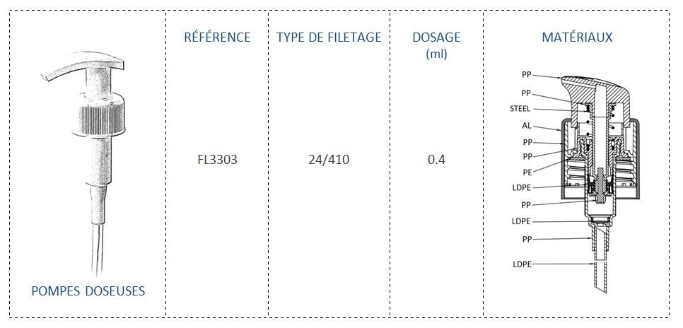 Pompe Doseuse FL3303 24/410