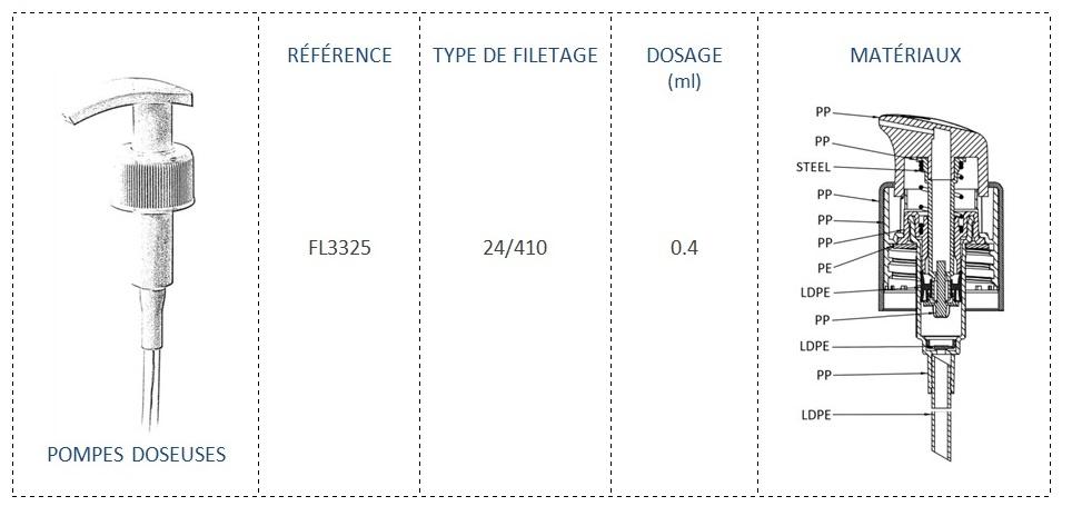 Pompe Doseuse FL3325 24/410