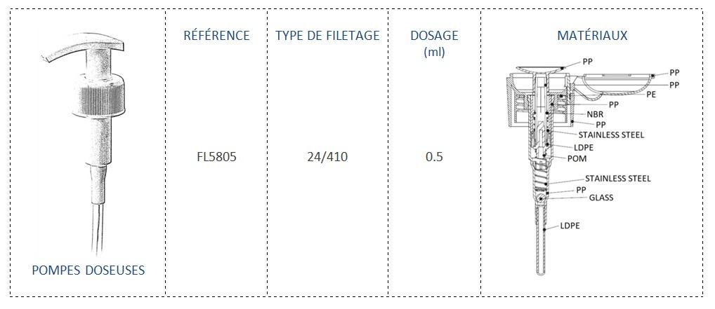 Pompe Doseuse FL5805 24/410