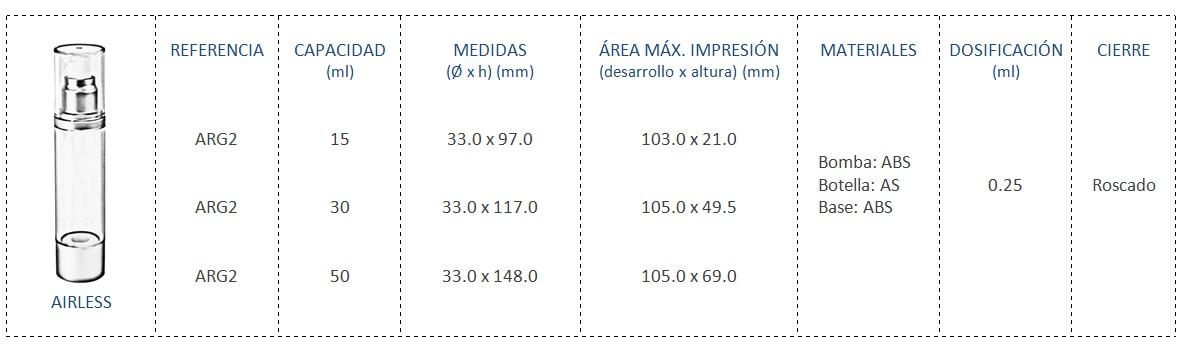 Cuadro Materiales ARG2