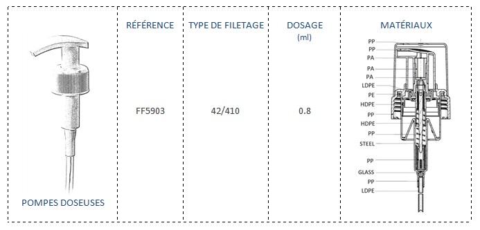 Pompe Doseuse FF5903