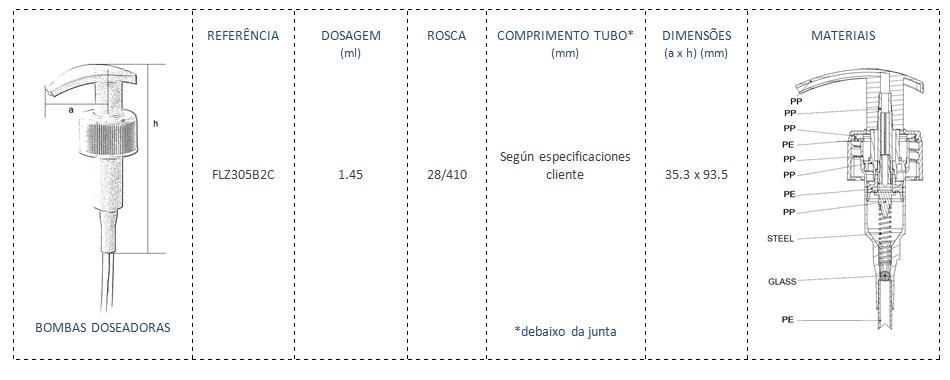Bomba Doseadora 28/410 FLZ305B2C
