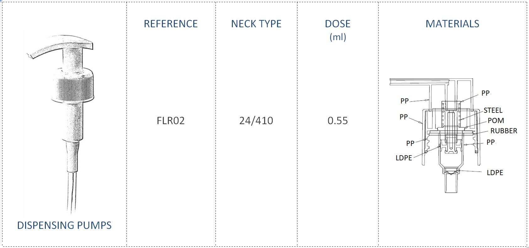 Dispensing Pump FLR02 24/410