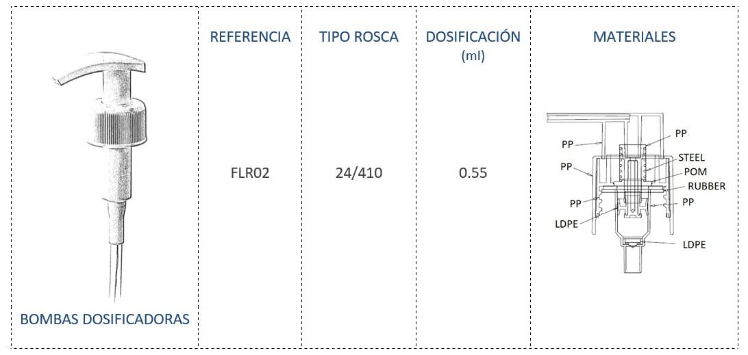 Bomba dosificadora FLR02 24/410