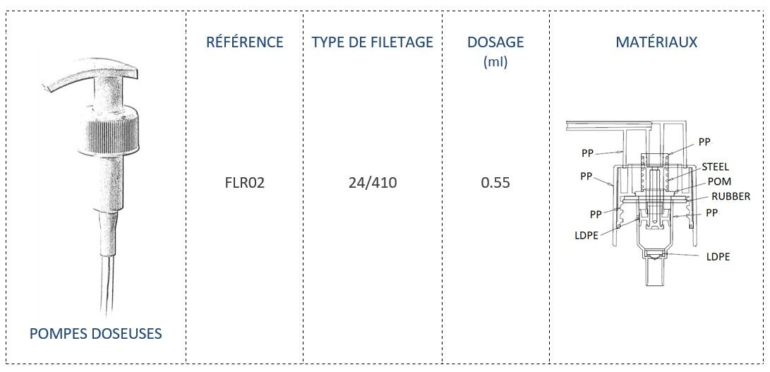 Pompe Doseuse FLR02 24/410