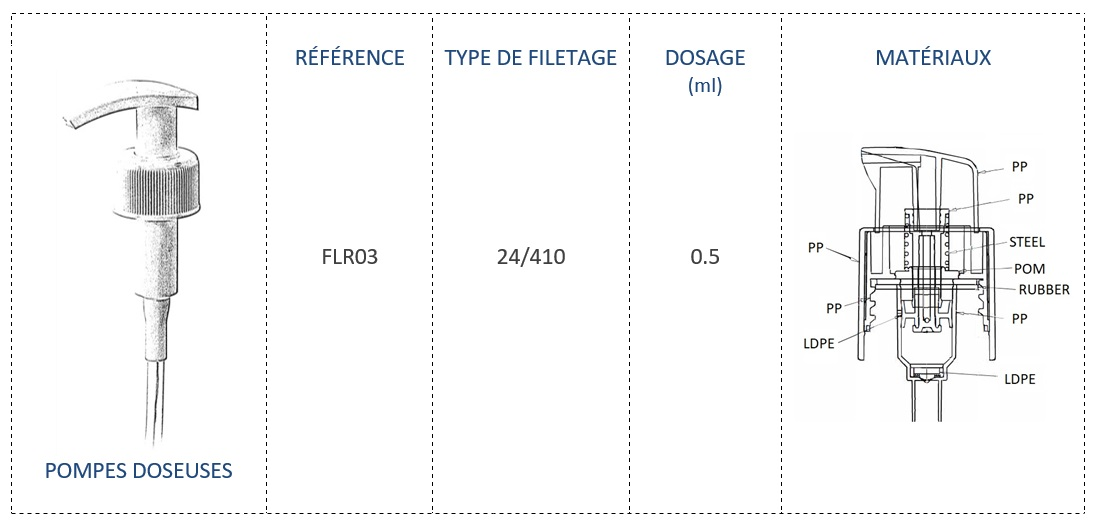 Pompe Doseuse FLR03 24/410