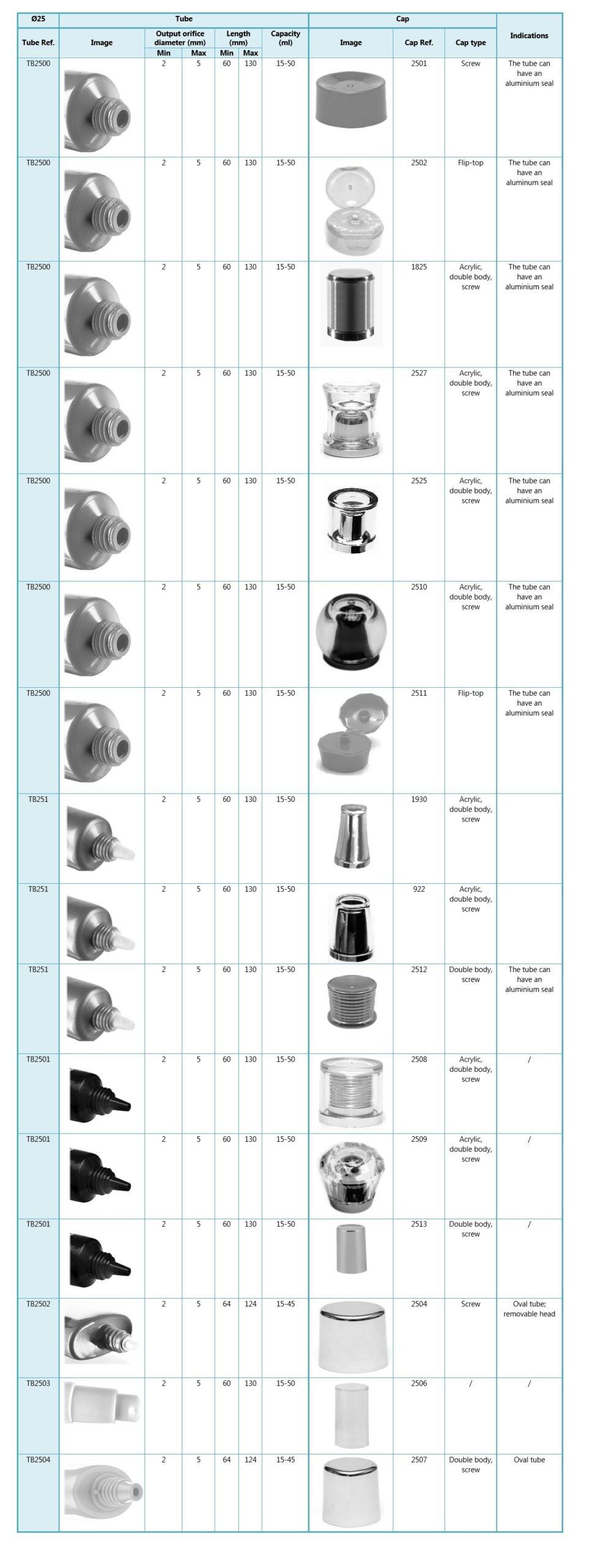 Tubes 25mm diameter