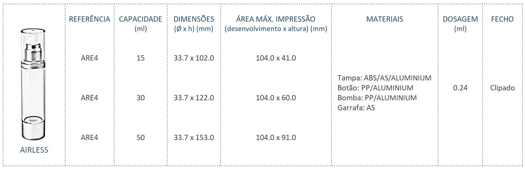 Embalagem Airless ARE4