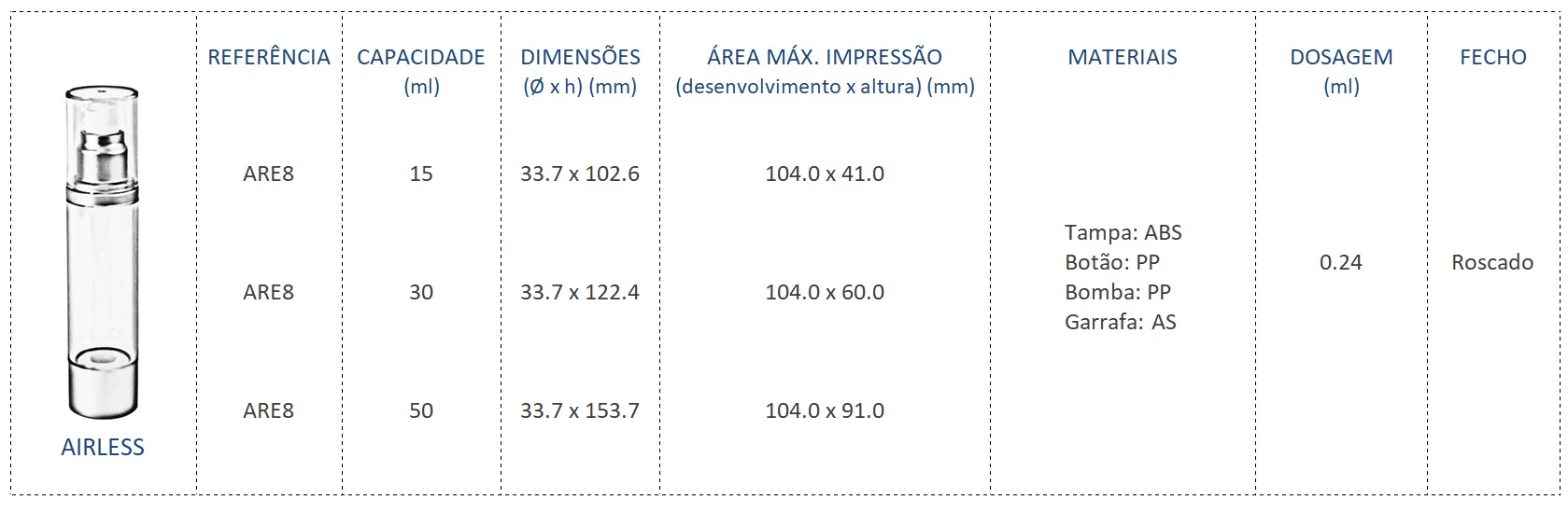 Embalagem Airless ARE8