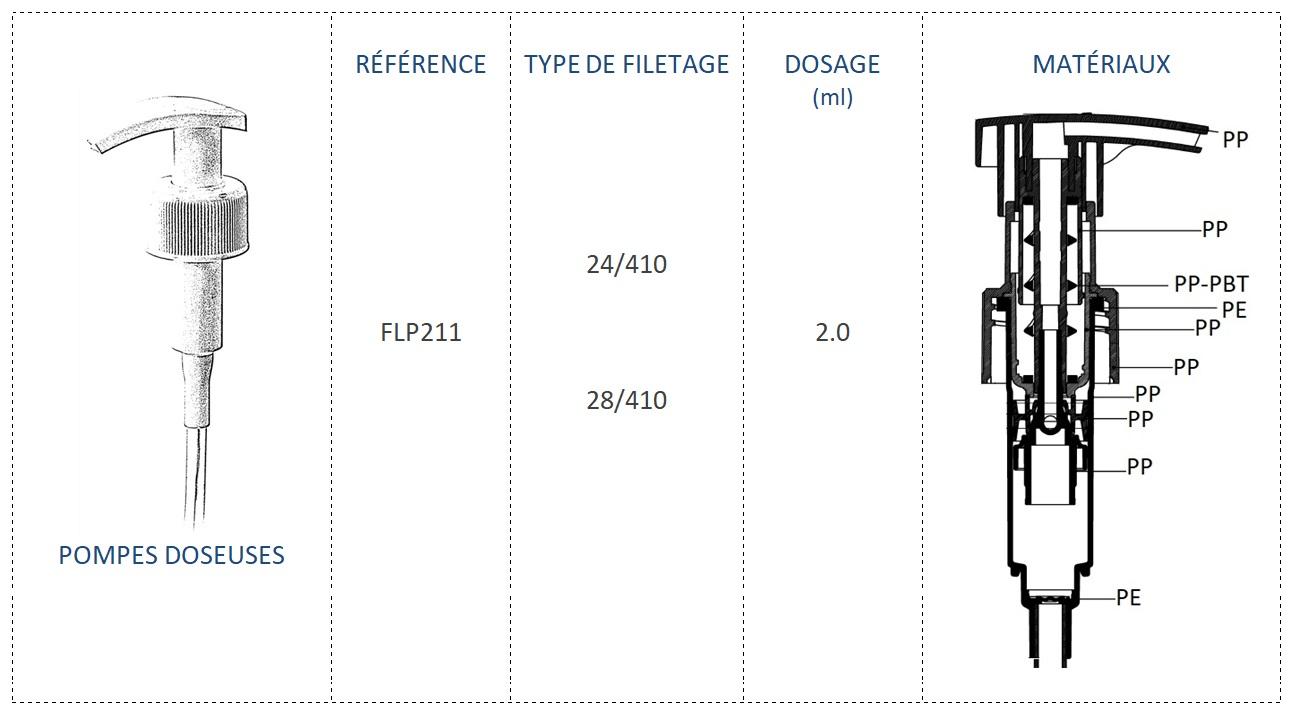 Pompe Doseuse FLP211