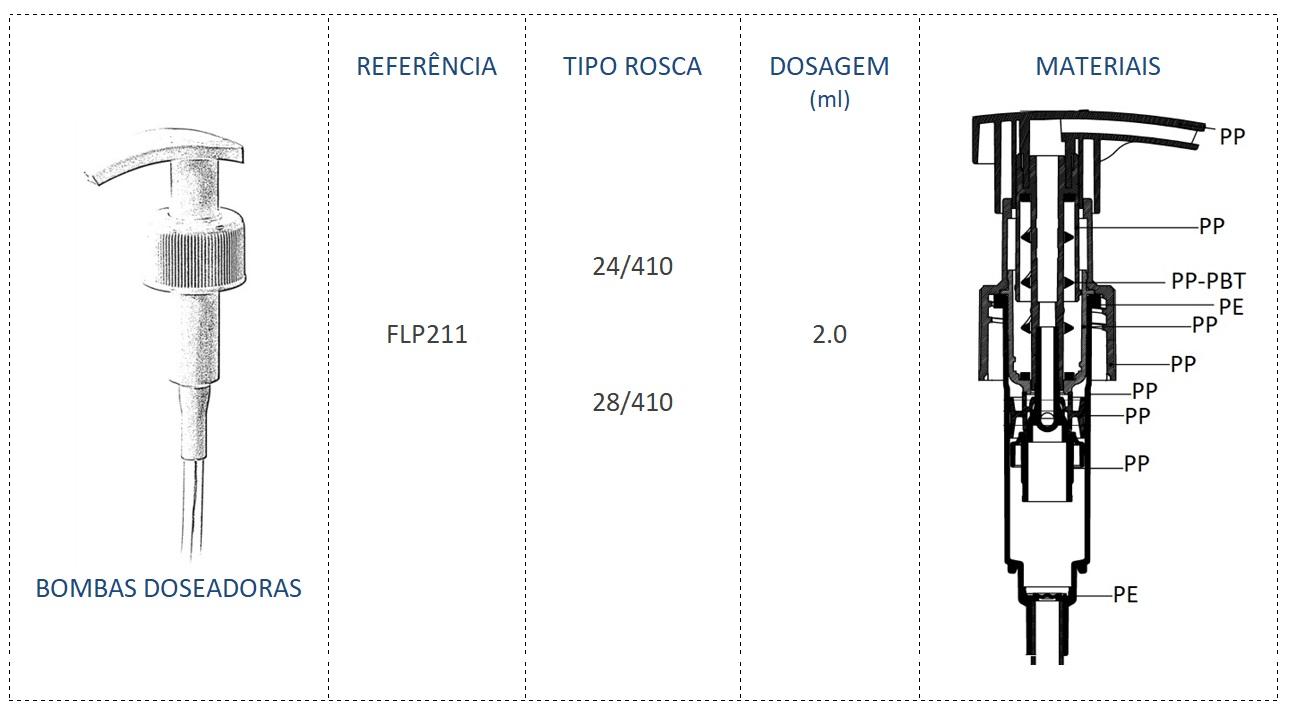 Bomba Doseadora FLP211