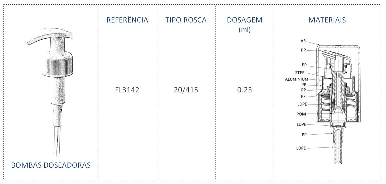Bomba Doseadora FL3142 20/415