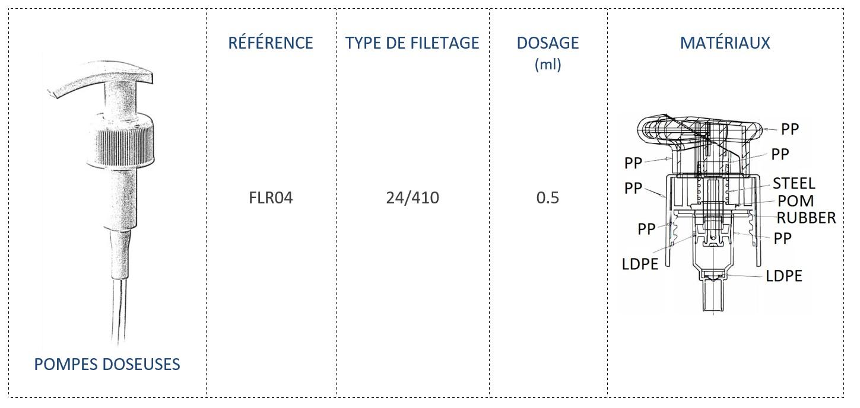 Pompe Doseuse FLR04 24/410