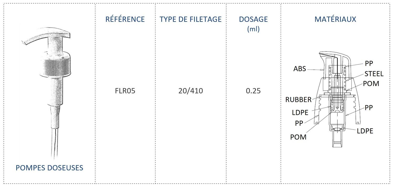 Pompe Doseuse FLR05 24/410