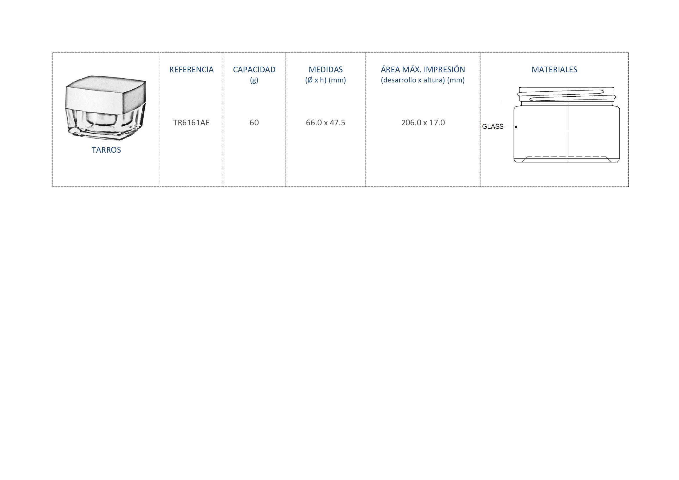 Cuadro de materiales TR6161AE